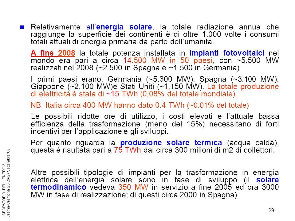 29 LABORATORIO DELLENERGIA Crema-Cremona, 25-26-27 Settembre 09 Relativamente allenergia solare, la totale radiazione annua che raggiunge la superfici