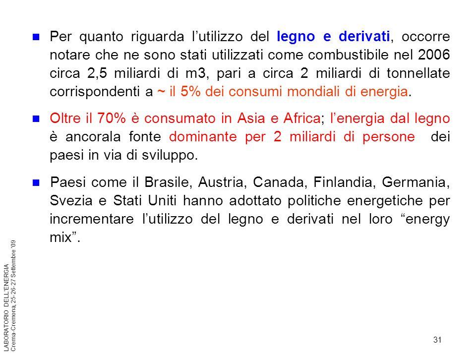 31 LABORATORIO DELLENERGIA Crema-Cremona, 25-26-27 Settembre 09 Per quanto riguarda lutilizzo del legno e derivati, occorre notare che ne sono stati u