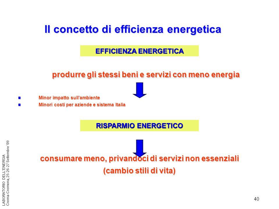 40 LABORATORIO DELLENERGIA Crema-Cremona, 25-26-27 Settembre 09 produrre gli stessi beni e servizi con meno energia Minor impatto sullambiente Minor i