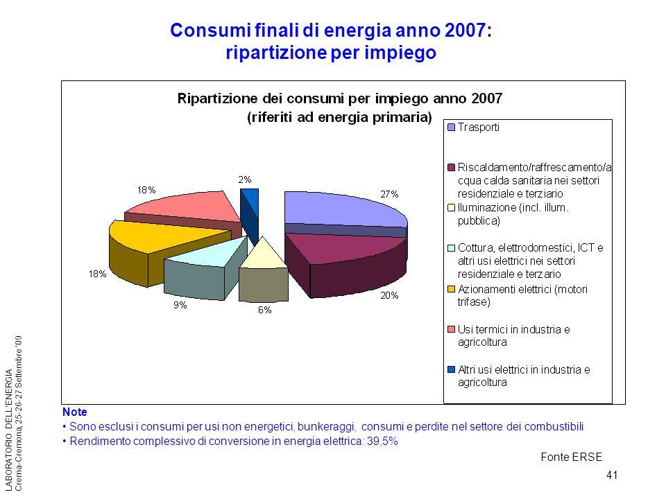 41 LABORATORIO DELLENERGIA Crema-Cremona, 25-26-27 Settembre 09 Note Sono esclusi i consumi per usi non energetici, bunkeraggi, consumi e perdite nel