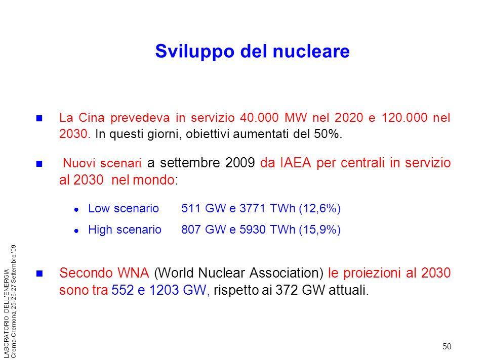 50 LABORATORIO DELLENERGIA Crema-Cremona, 25-26-27 Settembre 09 La Cina prevedeva in servizio 40.000 MW nel 2020 e 120.000 nel 2030. In questi giorni,