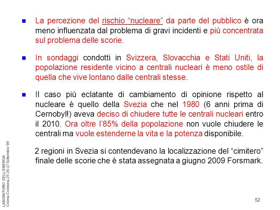 52 LABORATORIO DELLENERGIA Crema-Cremona, 25-26-27 Settembre 09 La percezione del rischio nucleare da parte del pubblico è ora meno influenzata dal pr