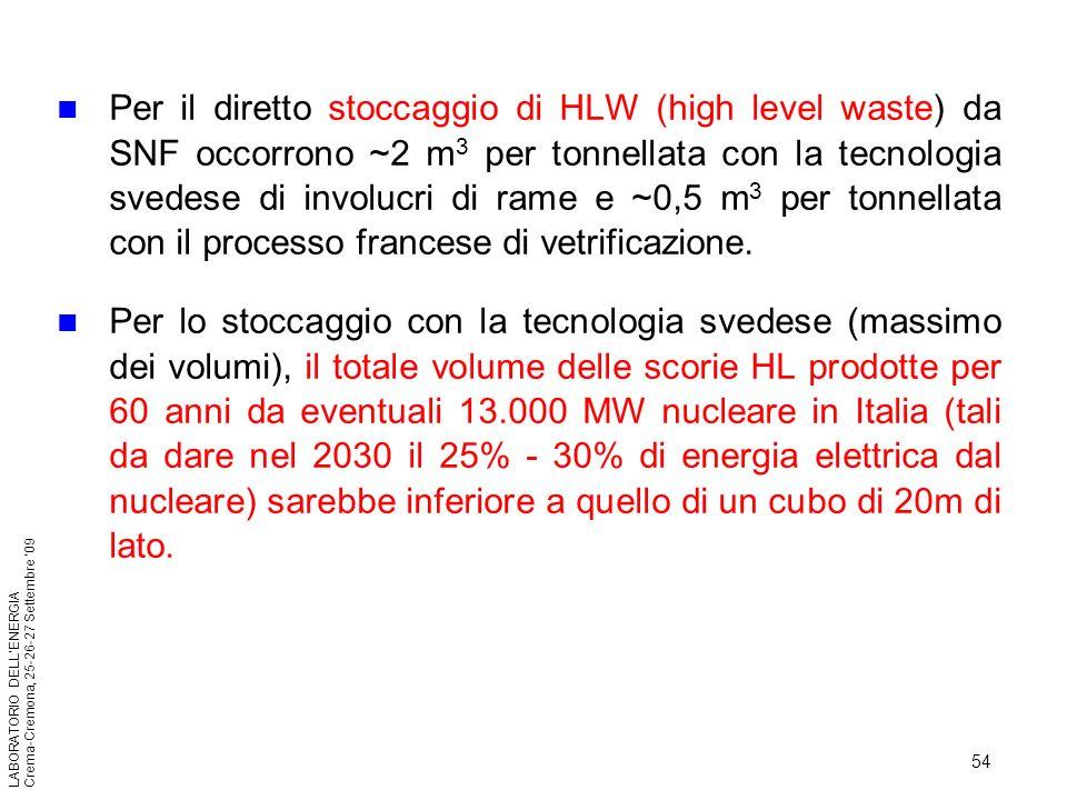 54 LABORATORIO DELLENERGIA Crema-Cremona, 25-26-27 Settembre 09 Per il diretto stoccaggio di HLW (high level waste) da SNF occorrono ~2 m 3 per tonnel