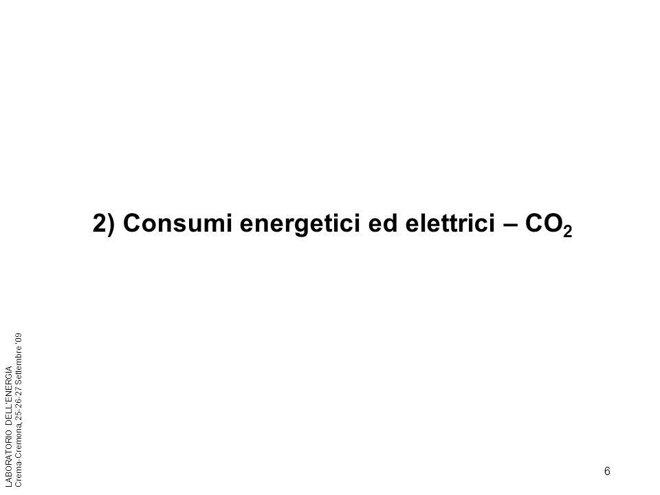 6 LABORATORIO DELLENERGIA Crema-Cremona, 25-26-27 Settembre 09 2) Consumi energetici ed elettrici – CO 2