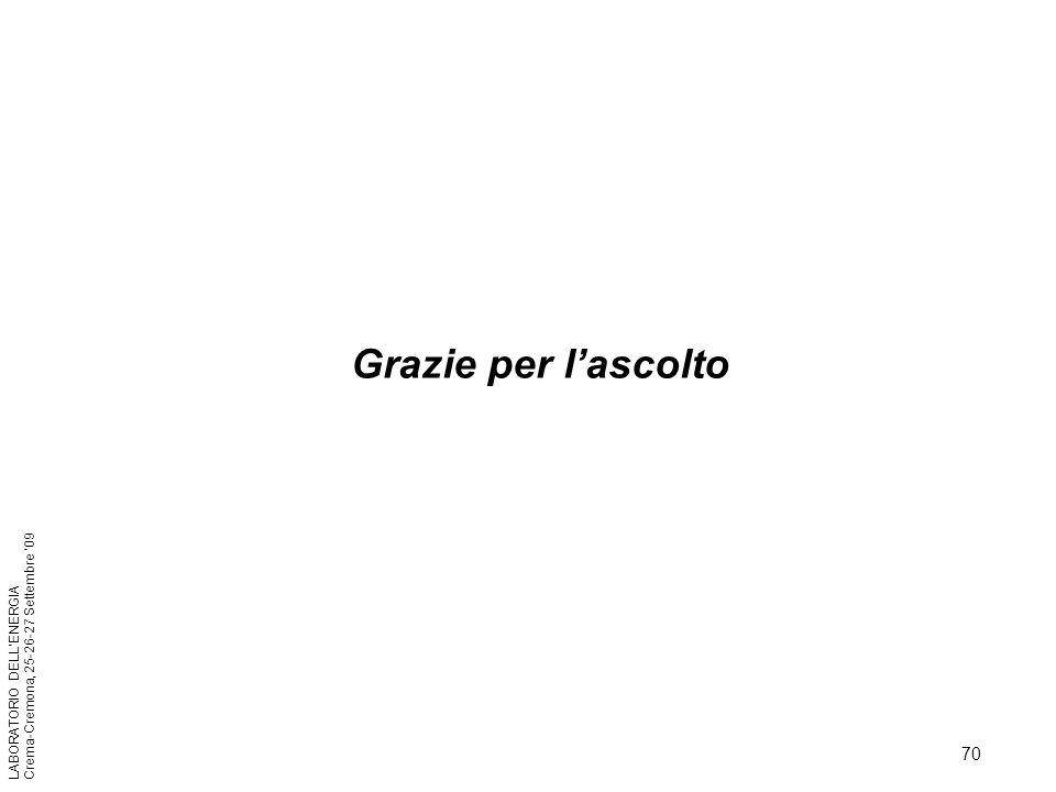 70 LABORATORIO DELLENERGIA Crema-Cremona, 25-26-27 Settembre 09 Grazie per lascolto
