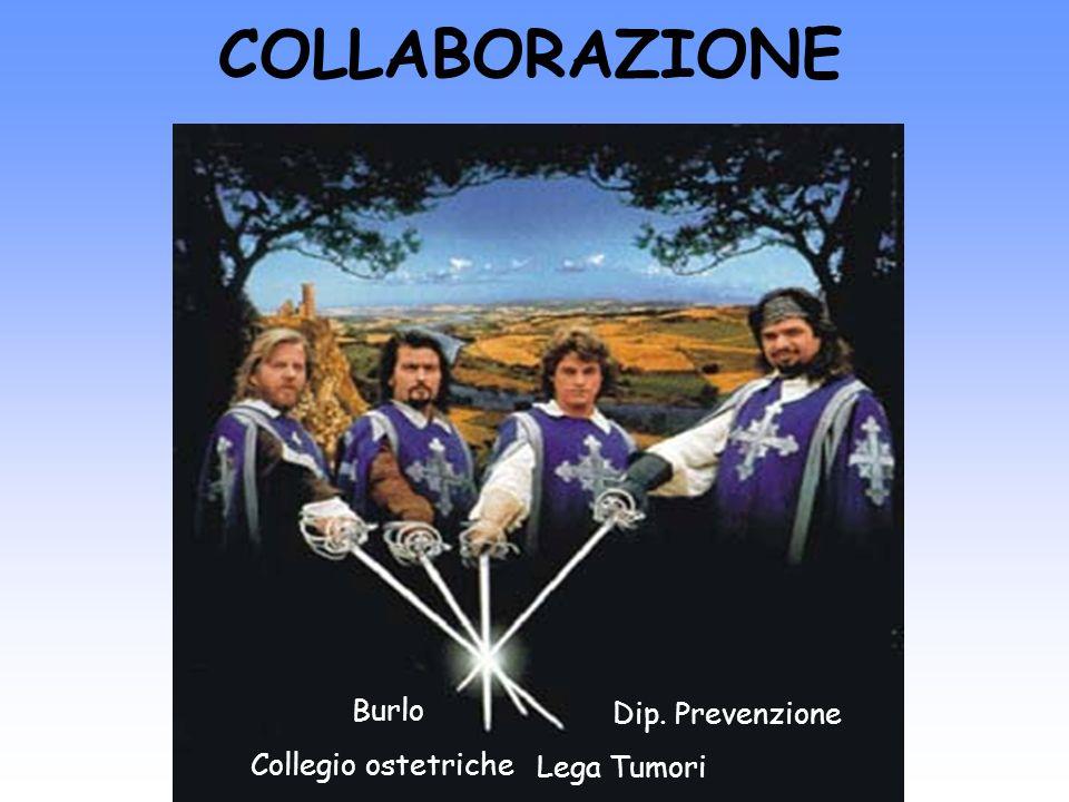 Burlo Collegio ostetriche Lega Tumori Dip. Prevenzione COLLABORAZIONE