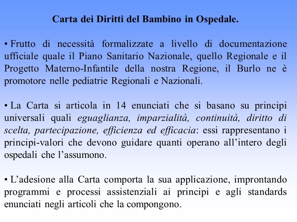 Carta dei Diritti del Bambino in Ospedale. Frutto di necessità formalizzate a livello di documentazione ufficiale quale il Piano Sanitario Nazionale,