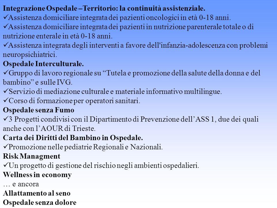 Integrazione Ospedale –Territorio: la continuità assistenziale. Assistenza domiciliare integrata dei pazienti oncologici in età 0-18 anni. Assistenza