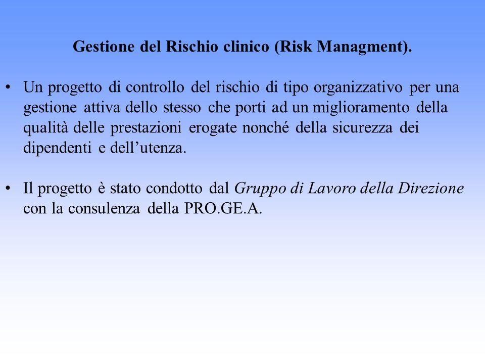 Gestione del Rischio clinico (Risk Managment). Un progetto di controllo del rischio di tipo organizzativo per una gestione attiva dello stesso che por