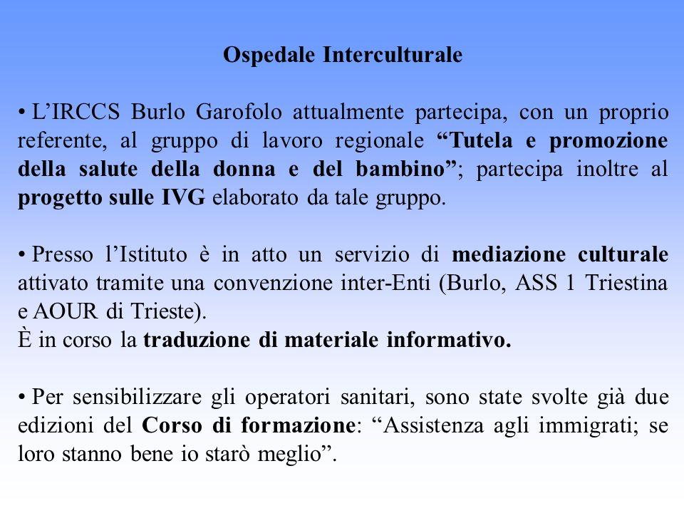 Ospedale Interculturale LIRCCS Burlo Garofolo attualmente partecipa, con un proprio referente, al gruppo di lavoro regionale Tutela e promozione della salute della donna e del bambino; partecipa inoltre al progetto sulle IVG elaborato da tale gruppo.