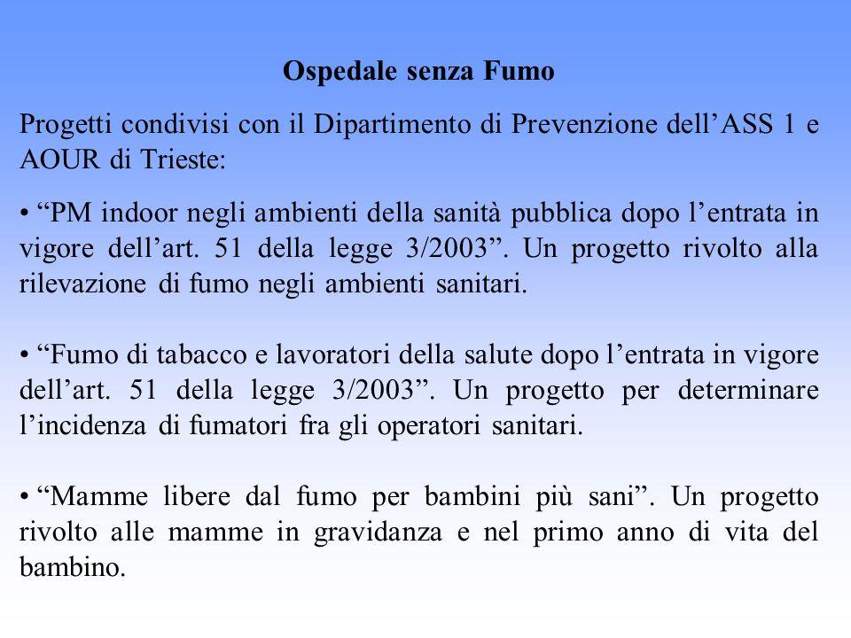 Ospedale senza Fumo Progetti condivisi con il Dipartimento di Prevenzione dellASS 1 e AOUR di Trieste: PM indoor negli ambienti della sanità pubblica dopo lentrata in vigore dellart.