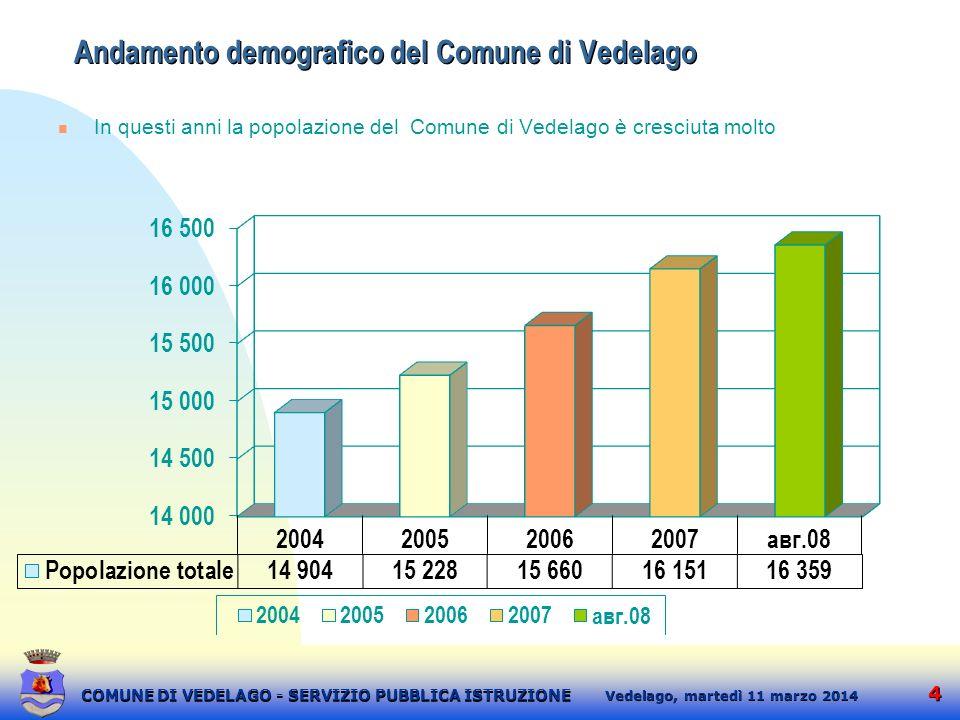 4 4 martedì 11 marzo 2014 Vedelago, COMUNE DI VEDELAGO - SERVIZIO PUBBLICA ISTRUZIONE Andamento demografico del Comune di Vedelago In questi anni la p