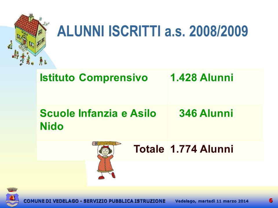 6 6 martedì 11 marzo 2014 Vedelago, COMUNE DI VEDELAGO - SERVIZIO PUBBLICA ISTRUZIONE ALUNNI ISCRITTI a.s. 2008/2009 Istituto Comprensivo1.428 Alunni