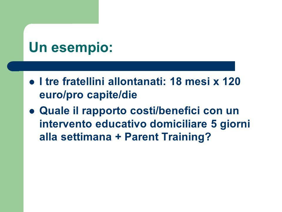 Un esempio: I tre fratellini allontanati: 18 mesi x 120 euro/pro capite/die Quale il rapporto costi/benefici con un intervento educativo domiciliare 5