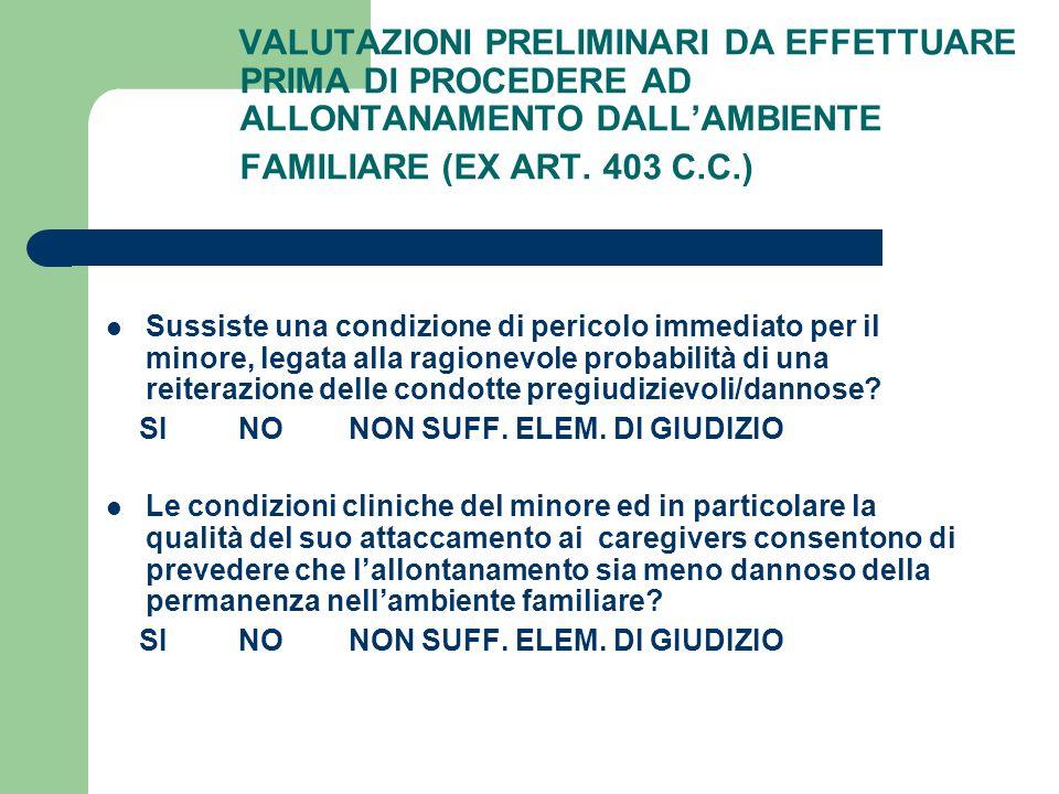 VALUTAZIONI PRELIMINARI DA EFFETTUARE PRIMA DI PROCEDERE AD ALLONTANAMENTO DALLAMBIENTE FAMILIARE (EX ART. 403 C.C.) Sussiste una condizione di perico