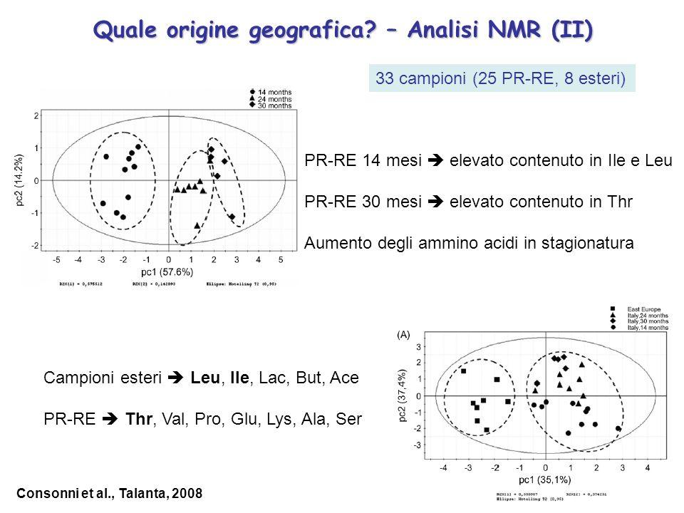 Quale origine geografica? – Analisi NMR (II) PR-RE 14 mesi elevato contenuto in Ile e Leu PR-RE 30 mesi elevato contenuto in Thr Aumento degli ammino
