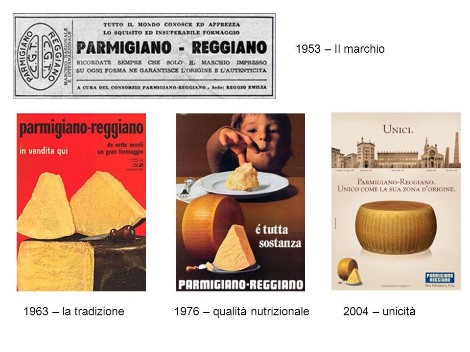 1953 – Il marchio 1963 – la tradizione1976 – qualità nutrizionale2004 – unicità