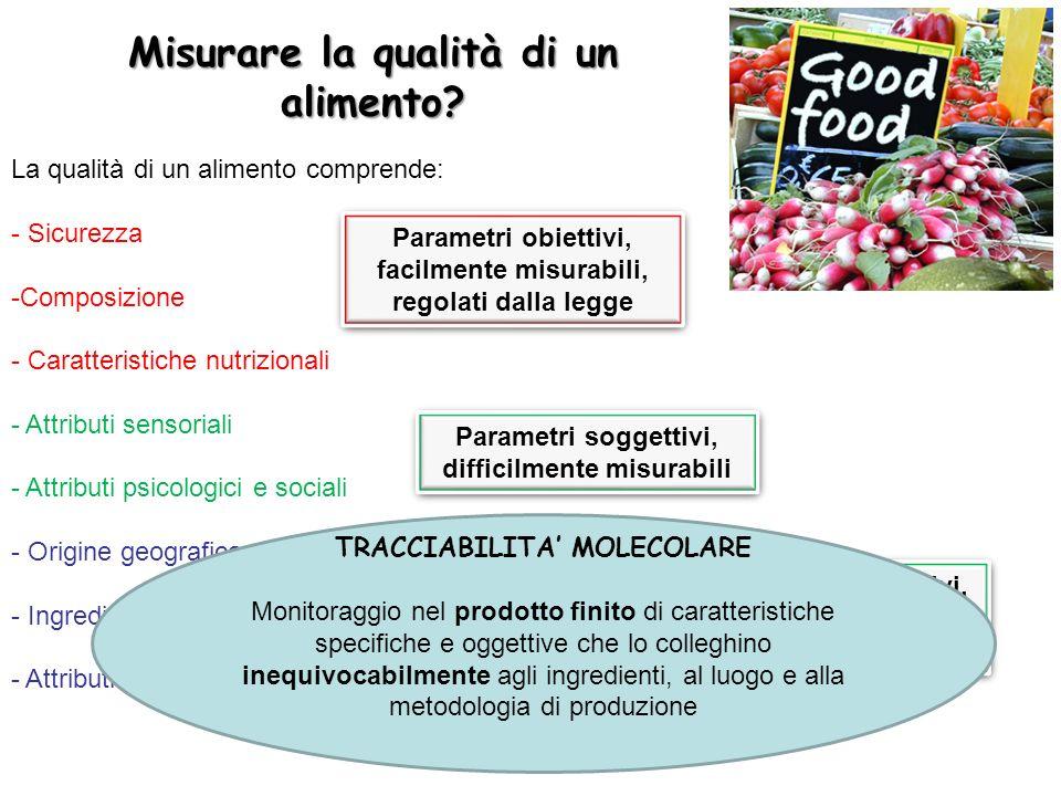 La qualità di un alimento comprende: - Sicurezza -Composizione - Caratteristiche nutrizionali - Attributi sensoriali - Attributi psicologici e sociali