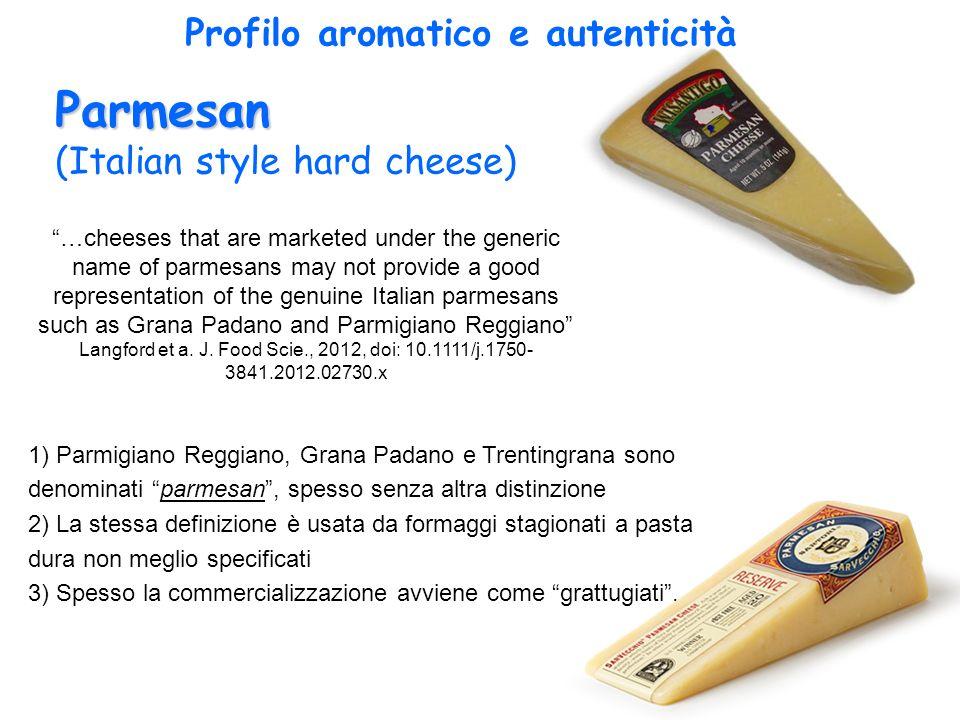Parmesan (Italian style hard cheese) 1) Parmigiano Reggiano, Grana Padano e Trentingrana sono denominati parmesan, spesso senza altra distinzione 2) L