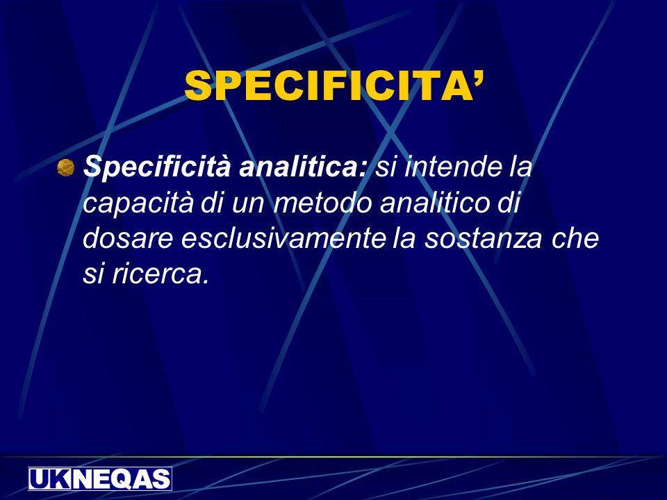 SPECIFICITA Specificità analitica: si intende la capacità di un metodo analitico di dosare esclusivamente la sostanza che si ricerca.
