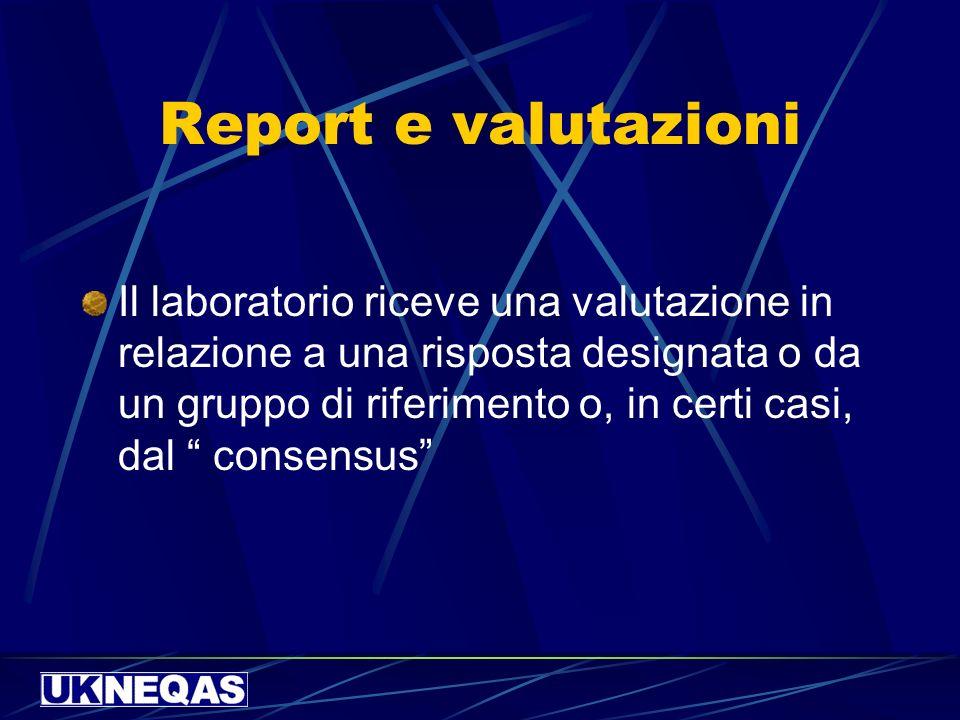 Report e valutazioni Il laboratorio riceve una valutazione in relazione a una risposta designata o da un gruppo di riferimento o, in certi casi, dal consensus