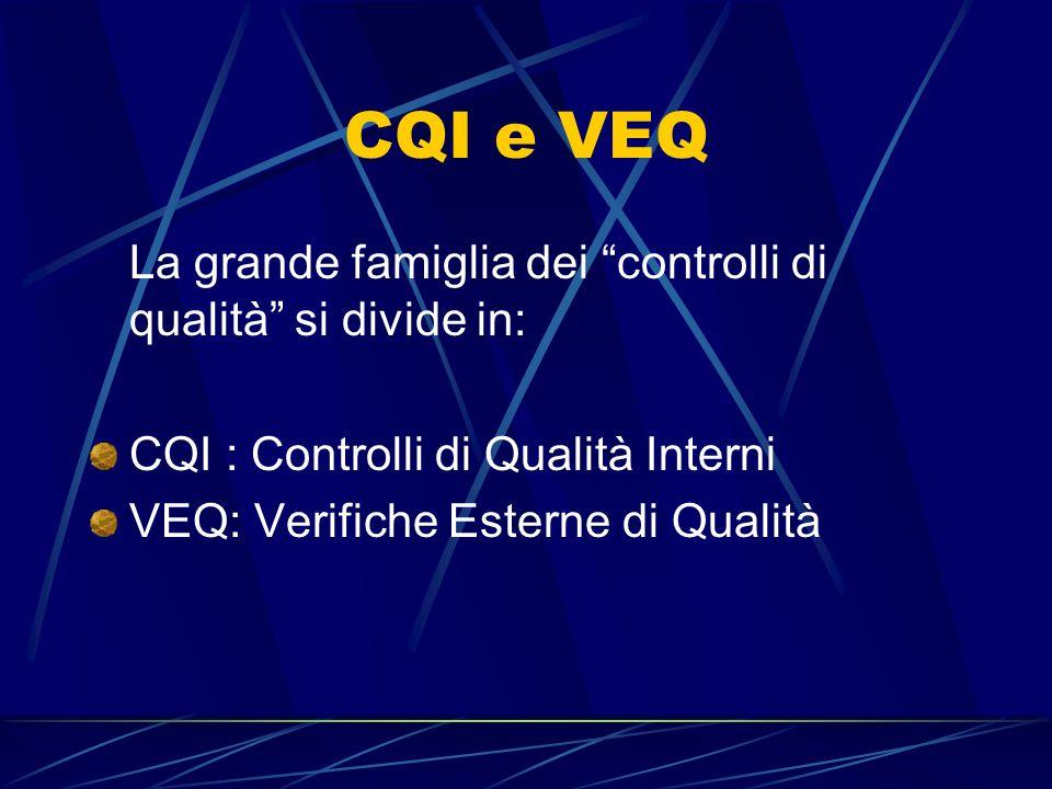 CQI e VEQ La grande famiglia dei controlli di qualità si divide in: CQI : Controlli di Qualità Interni VEQ: Verifiche Esterne di Qualità
