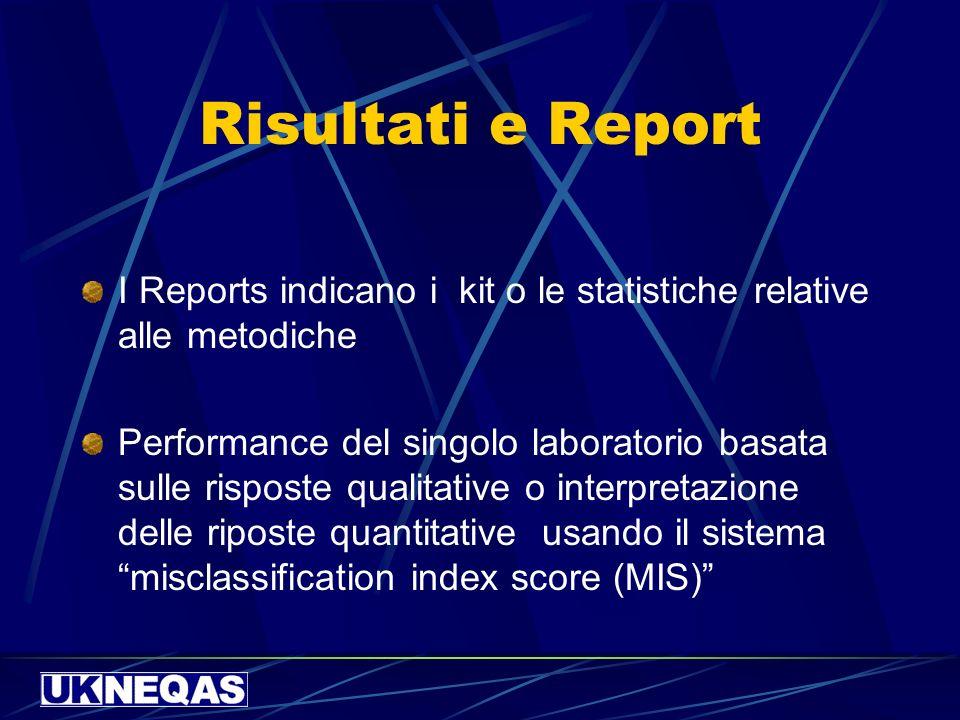 Risultati e Report I Reports indicano i kit o le statistiche relative alle metodiche Performance del singolo laboratorio basata sulle risposte qualitative o interpretazione delle riposte quantitative usando il sistema misclassification index score (MIS)