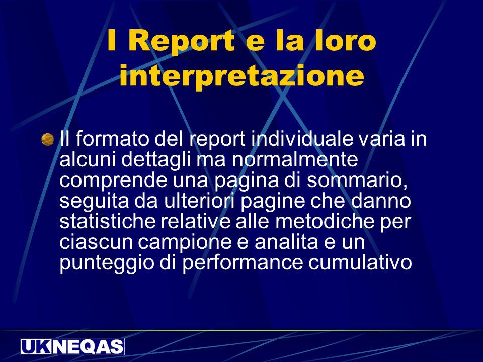 I Report e la loro interpretazione Il formato del report individuale varia in alcuni dettagli ma normalmente comprende una pagina di sommario, seguita da ulteriori pagine che danno statistiche relative alle metodiche per ciascun campione e analita e un punteggio di performance cumulativo