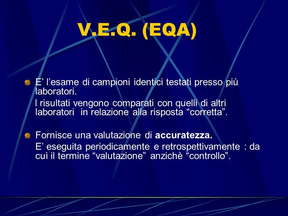 V.E.Q.(EQA) E lesame di campioni identici testati presso più laboratori.