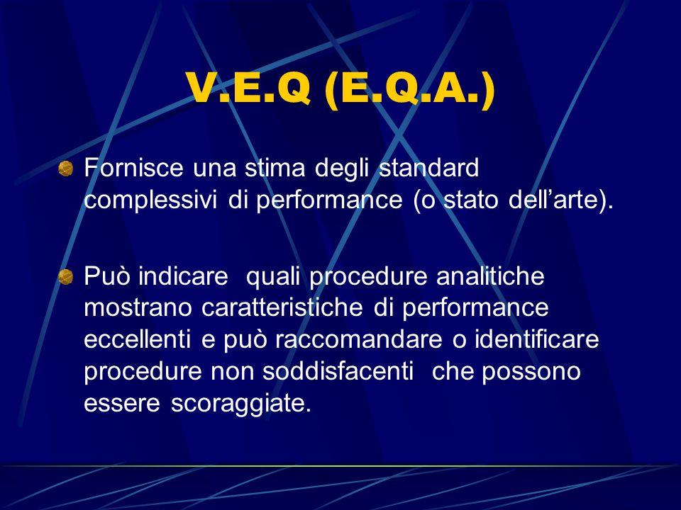 V.E.Q.
