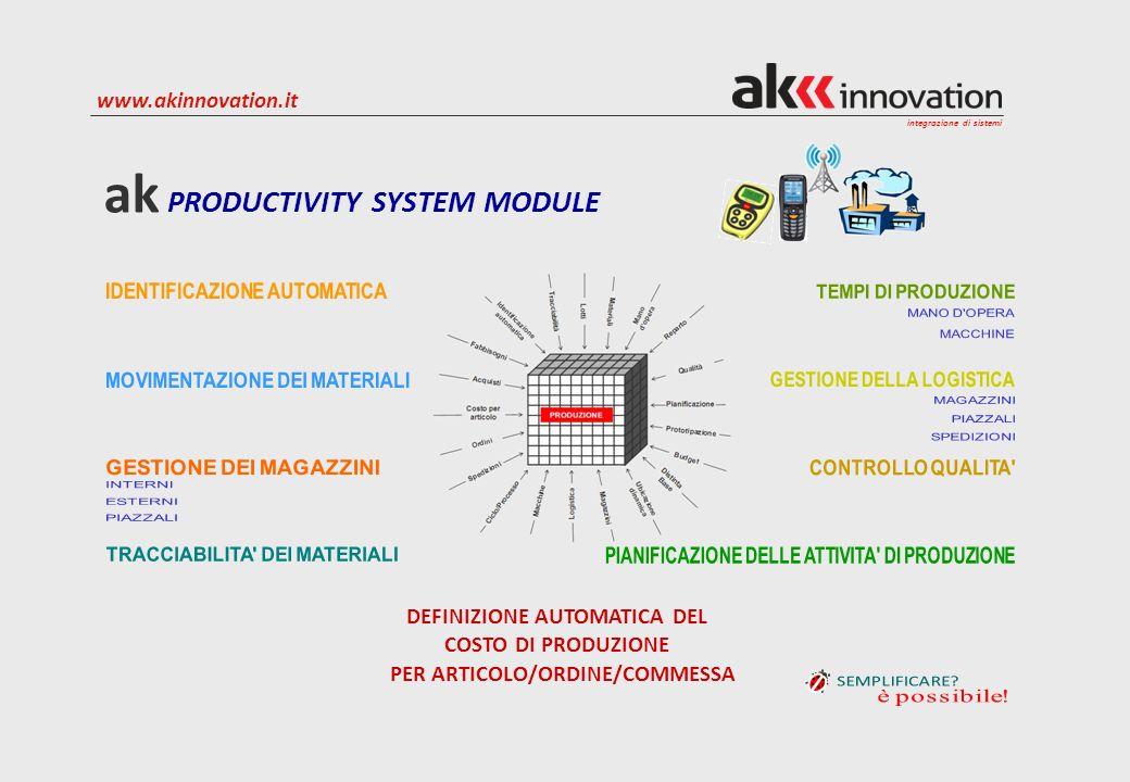 integrazione di sistemi www.akinnovation.it PER ARTICOLO/ORDINE/COMMESSA DEFINIZIONE AUTOMATICA DEL COSTO DI PRODUZIONE ak PRODUCTIVITY SYSTEM MODULE
