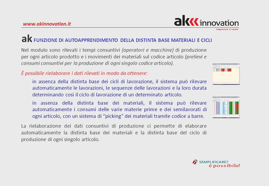 integrazione di sistemi www.akinnovation.it Nel modulo sono rilevati i tempi consuntivi (operatori e macchine) di produzione per ogni articolo prodott