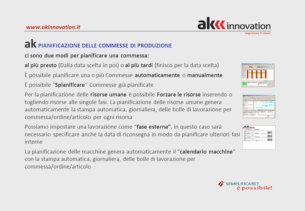 integrazione di sistemi www.akinnovation.it ci sono due modi per pianificare una commessa: al più presto (Dalla data scelta in poi) o al più tardi (fi
