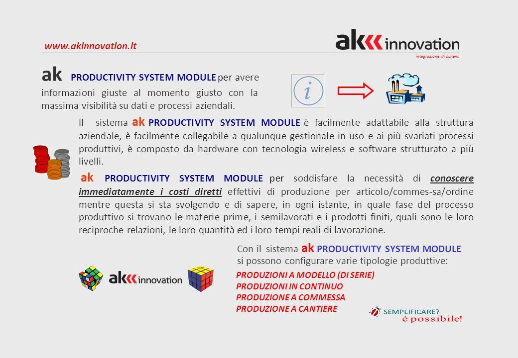 integrazione di sistemi www.akinnovation.it ak PRODUCTIVITY SYSTEM MODULE per avere informazioni giuste al momento giusto con la massima visibilità su