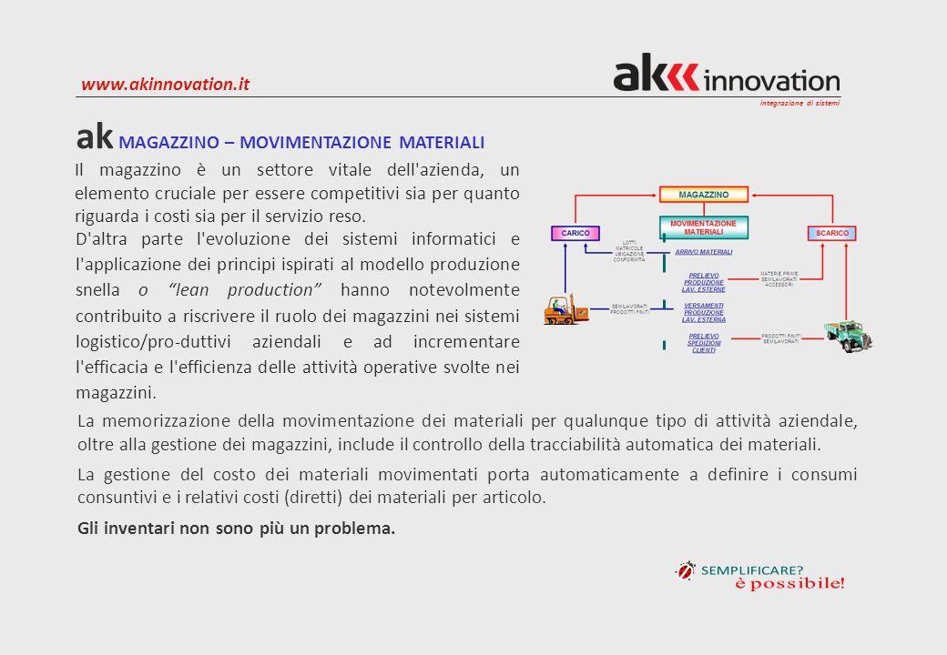 integrazione di sistemi www.akinnovation.it La memorizzazione della movimentazione dei materiali per qualunque tipo di attività aziendale, oltre alla