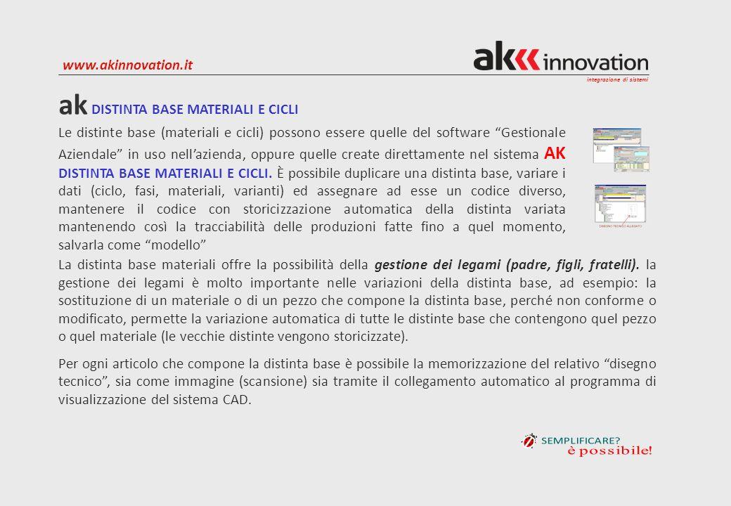 integrazione di sistemi www.akinnovation.it Le distinte base (materiali e cicli) possono essere quelle del software Gestionale Aziendale in uso nellaz