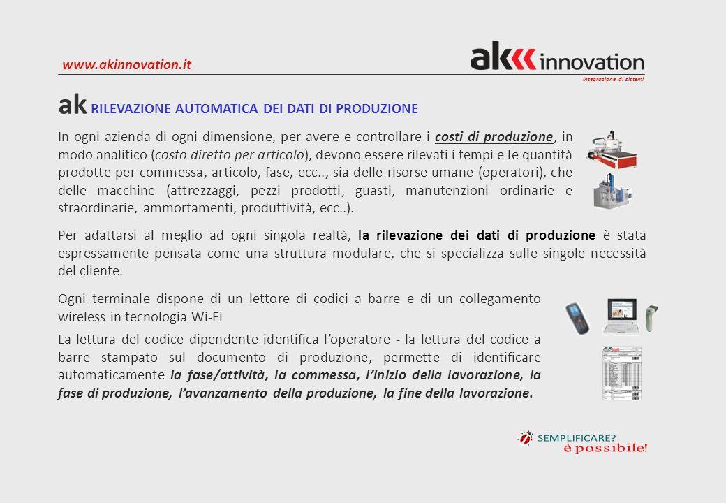 integrazione di sistemi www.akinnovation.it In ogni azienda di ogni dimensione, per avere e controllare i costi di produzione, in modo analitico (cost