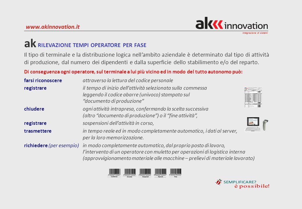 integrazione di sistemi www.akinnovation.it Il modulo permette di memorizzare i dati standard preventivi di produzione (quantità teorica di produzione, presidio, ammortamento, tempo di lavoro teorico, ecc) per ogni macchina.