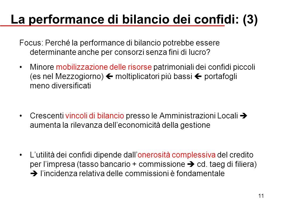 11 La performance di bilancio dei confidi: (3) Focus: Perché la performance di bilancio potrebbe essere determinante anche per consorzi senza fini di