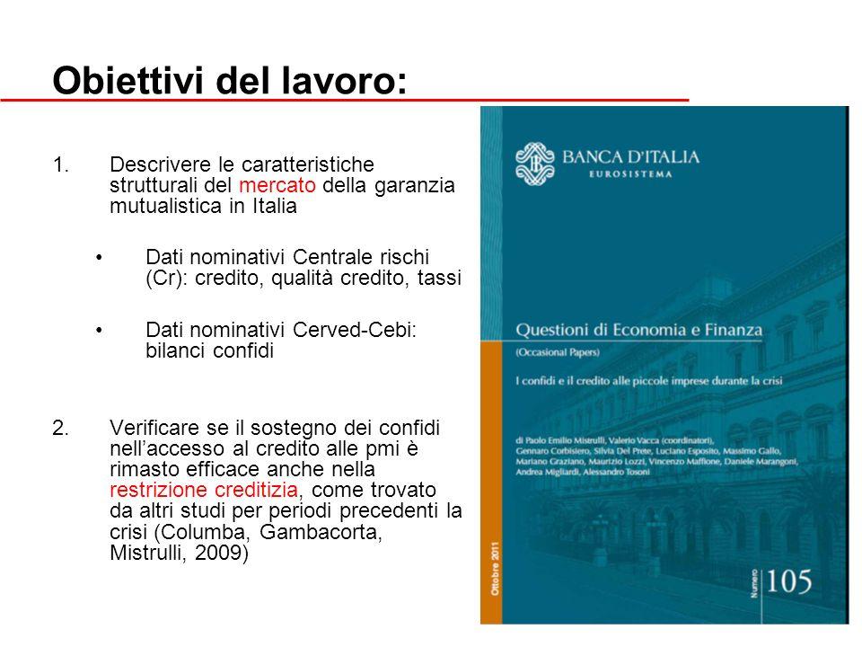 2 Obiettivi del lavoro: 1.Descrivere le caratteristiche strutturali del mercato della garanzia mutualistica in Italia Dati nominativi Centrale rischi