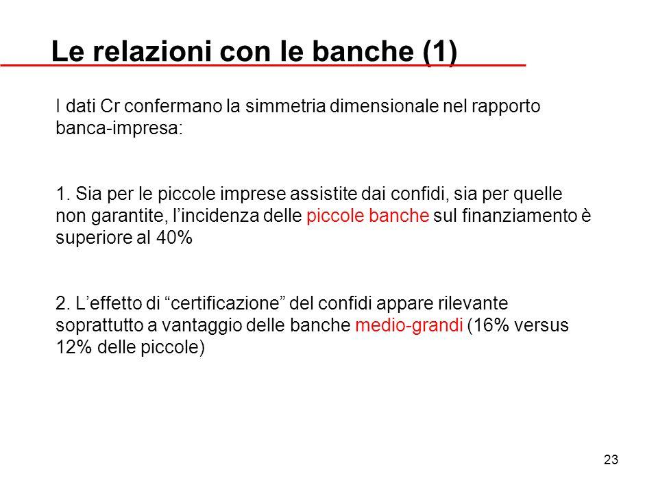 23 Le relazioni con le banche (1) I dati Cr confermano la simmetria dimensionale nel rapporto banca-impresa: 1. Sia per le piccole imprese assistite d