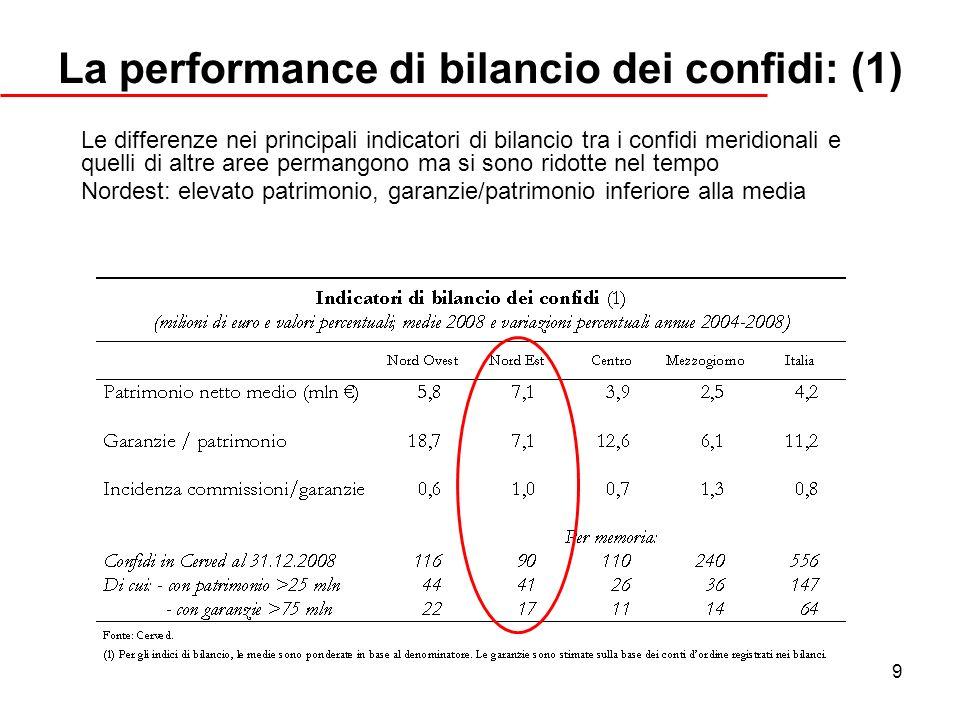 9 La performance di bilancio dei confidi: (1) Le differenze nei principali indicatori di bilancio tra i confidi meridionali e quelli di altre aree per