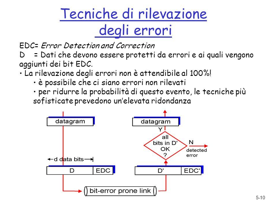 5-10 Tecniche di rilevazione degli errori EDC= Error Detection and Correction D = Dati che devono essere protetti da errori e ai quali vengono aggiunti dei bit EDC.