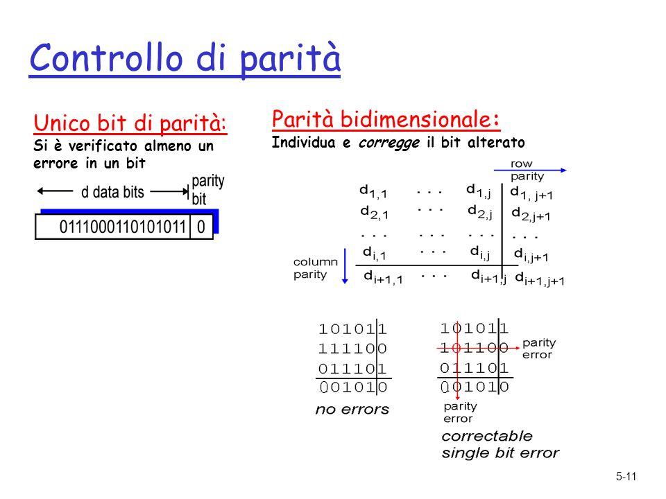5-11 Controllo di parità Unico bit di parità: Si è verificato almeno un errore in un bit Parità bidimensionale: Individua e corregge il bit alterato 0 0