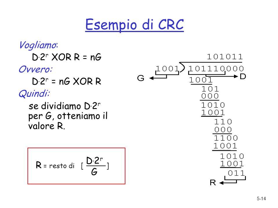 5-14 Esempio di CRC Vogliamo: D. 2 r XOR R = nG Ovvero: D.
