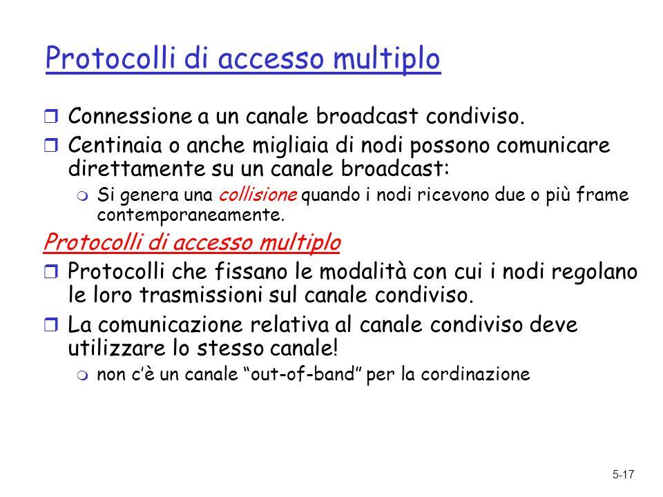 5-17 Protocolli di accesso multiplo r Connessione a un canale broadcast condiviso.
