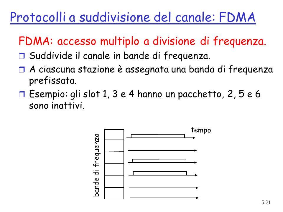 5-21 Protocolli a suddivisione del canale: FDMA FDMA: accesso multiplo a divisione di frequenza.