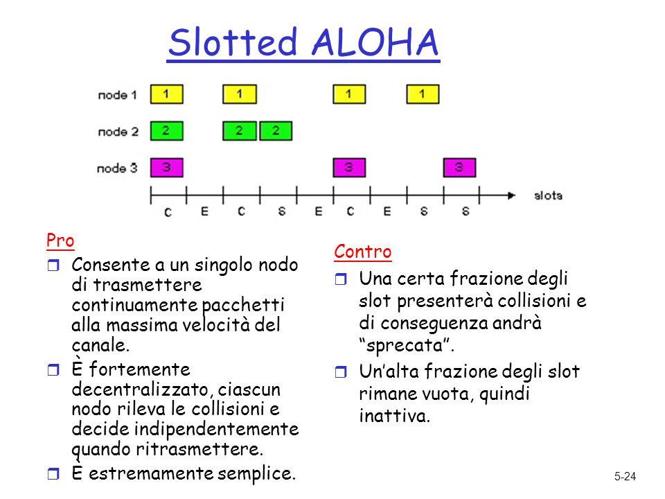 5-24 Slotted ALOHA Pro r Consente a un singolo nodo di trasmettere continuamente pacchetti alla massima velocità del canale.