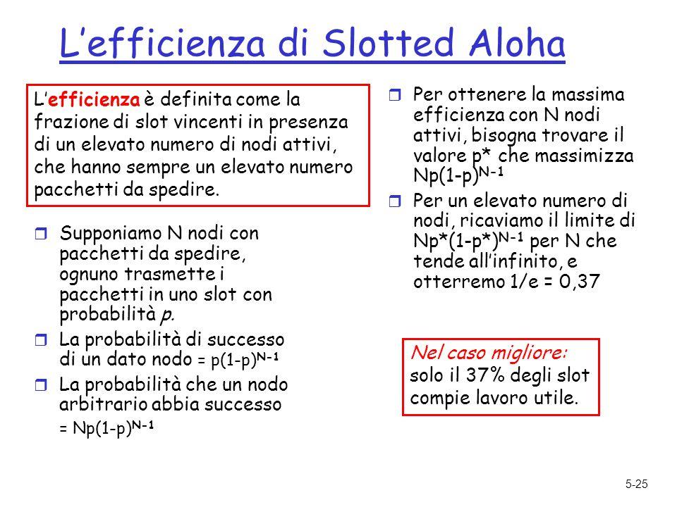 5-25 Lefficienza di Slotted Aloha r Supponiamo N nodi con pacchetti da spedire, ognuno trasmette i pacchetti in uno slot con probabilità p.