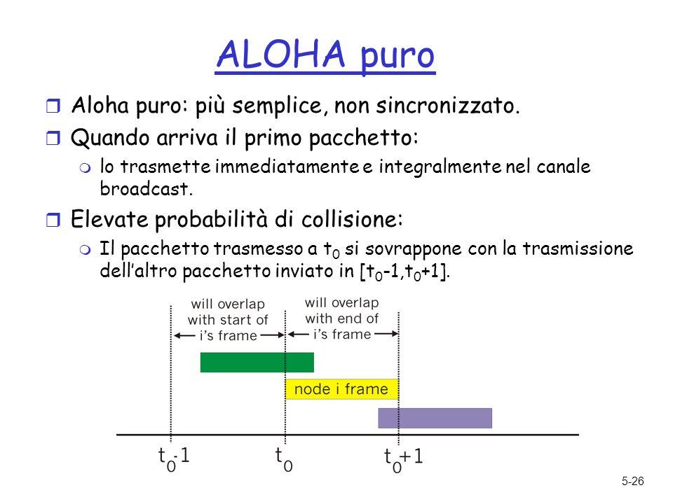 5-26 ALOHA puro r Aloha puro: più semplice, non sincronizzato.